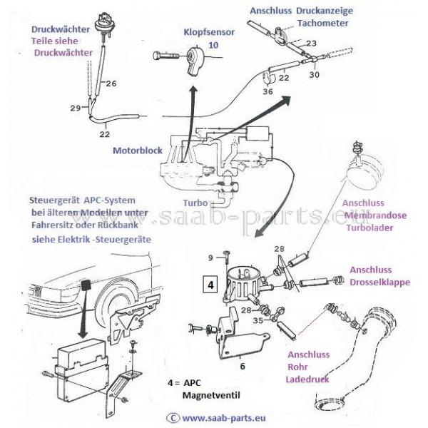 apc-system  saab parts 900 typ 1   1981