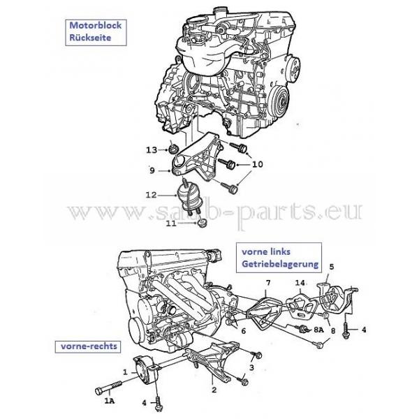 Motorlager Saab 9-5 links