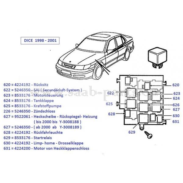 DICE Relais 1998-2001: Saabteileneu + gebraucht9.5 ( 1998 - 2010 ...