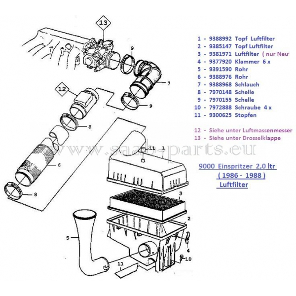 Filter 1986 - 88 2,0 ltr: Saab parts 9000 ( 1986 -1988 ) Motoren ...