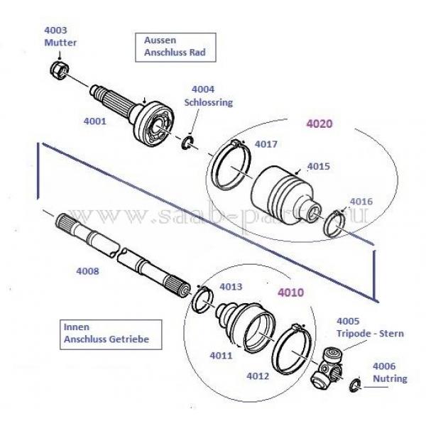 manschetten saab parts 900 1 1978 1993 getriebe. Black Bedroom Furniture Sets. Home Design Ideas