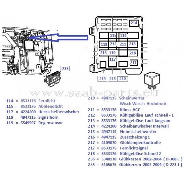 Tolle Saab 9 3 Schaltplan Bilder - Elektrische ...