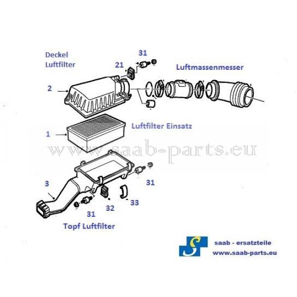 Showthread furthermore 1996 S10 4 3 Knock Sensor Location furthermore Inside A Chipmunk Burrow Diagram likewise El Saab Gripen NG Posible Adquisicion De La FAA in addition Posleitourgei. on saab 9 3 motor
