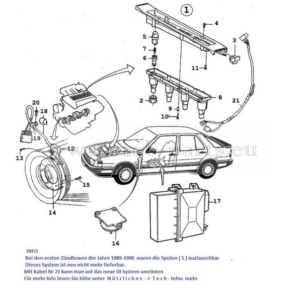 trionik 1989 -1990  saab parts 9000   1985