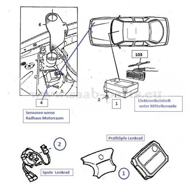 Terrific Module 1995 1998 Saab Parts 9000 1995 1998 Elektrik Airbag Wiring Cloud Staixuggs Outletorg