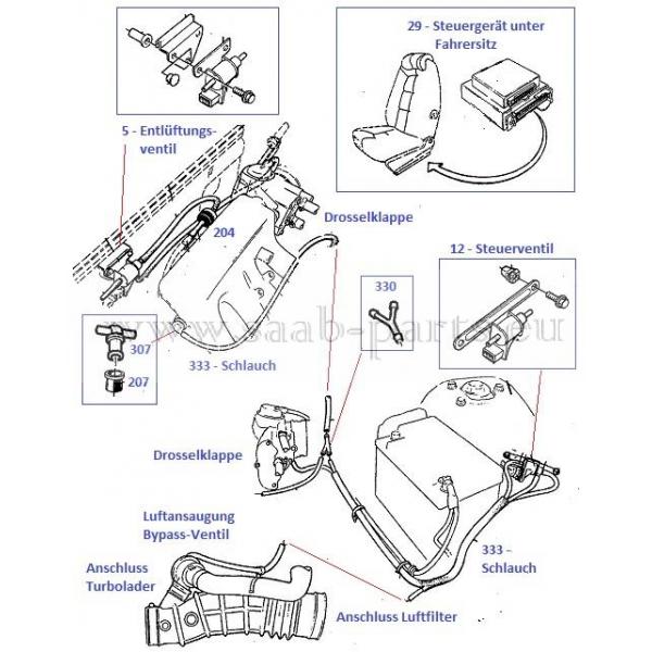 Astounding Ets Intercooler Saab Parts 9000 1994 1998 Elektrik Ets Wiring Cloud Staixuggs Outletorg